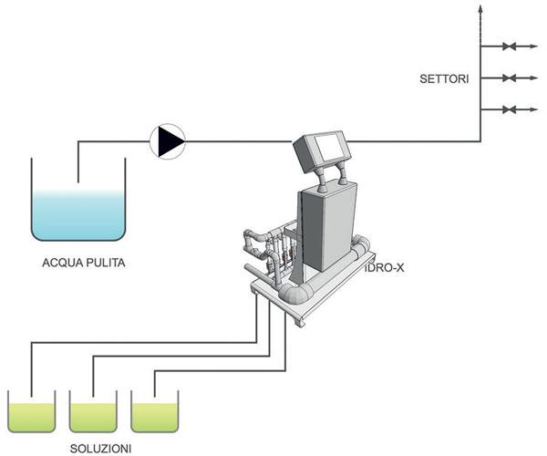 Banchi-di-fertirrigazione-Idro-X-1